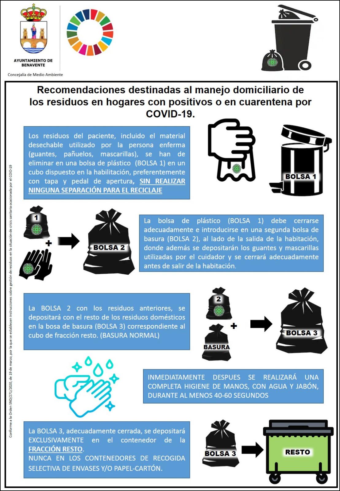 Residuos con coronavirus